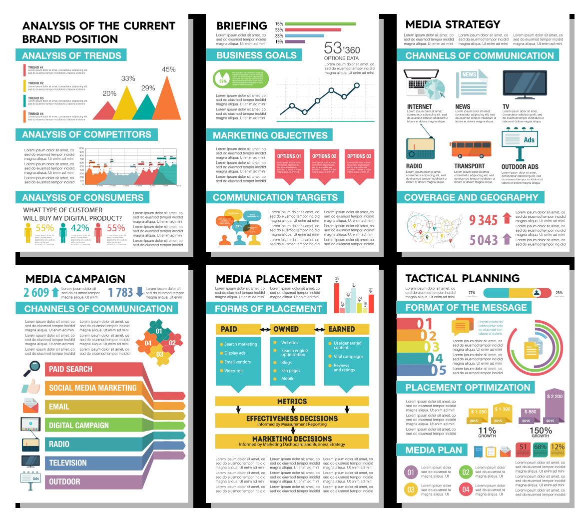 Omni Channel Infographics Sample